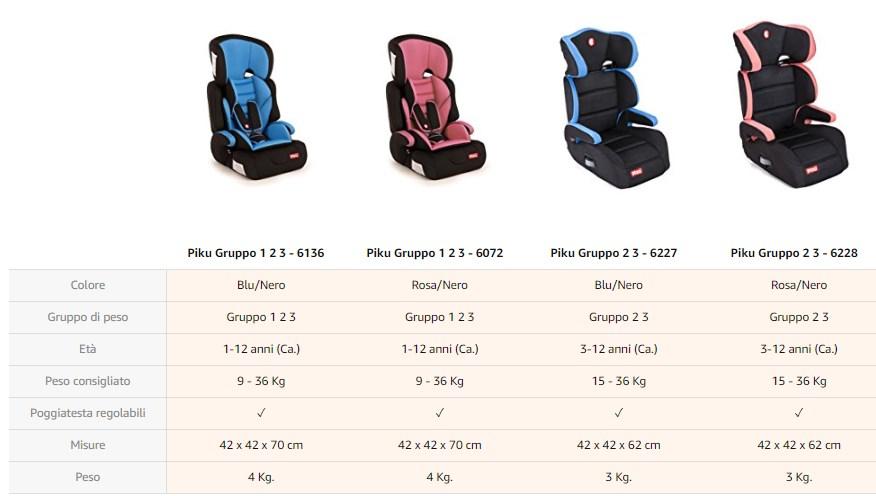 modelli seggiolino auto Piku 6227