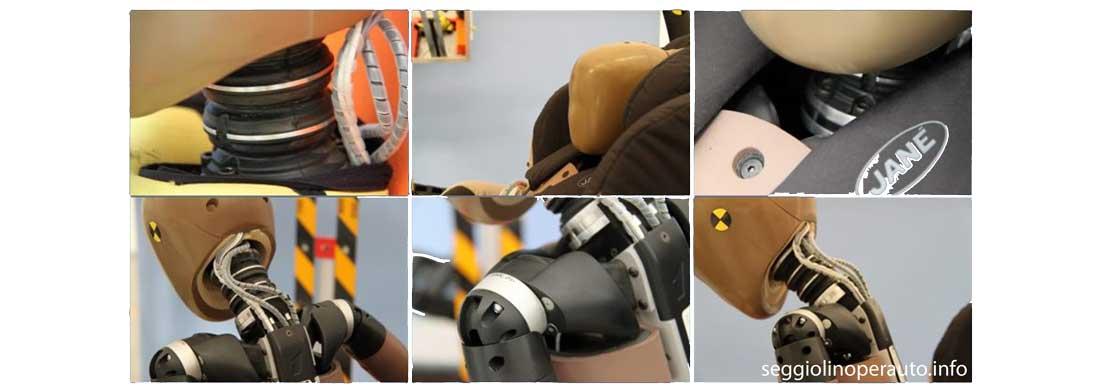 Immagini dal centro ricerche per i Crash Test di Janè